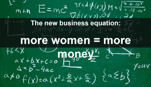 Business equation