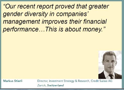financial performance by women
